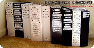 teacher resource binders organization