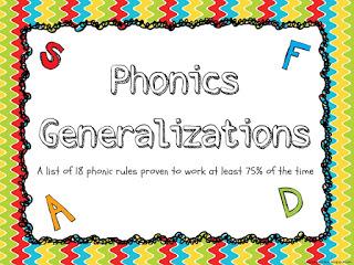 Phonics Generalizations