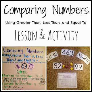 Comparing Numbers Using Greater Than, Less Than, & Equal To