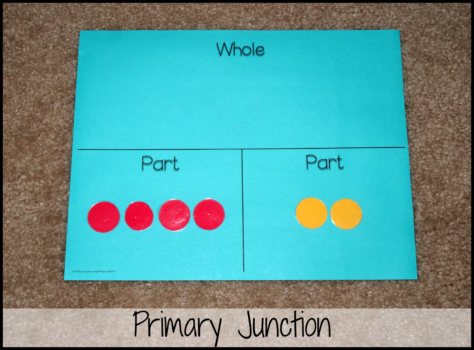 counting on lesson part part whole using teach math facts addition subtraction First grade 1st kindergarten